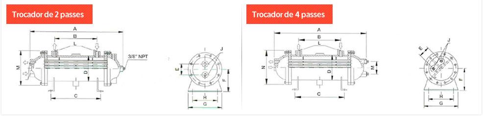 Trocador